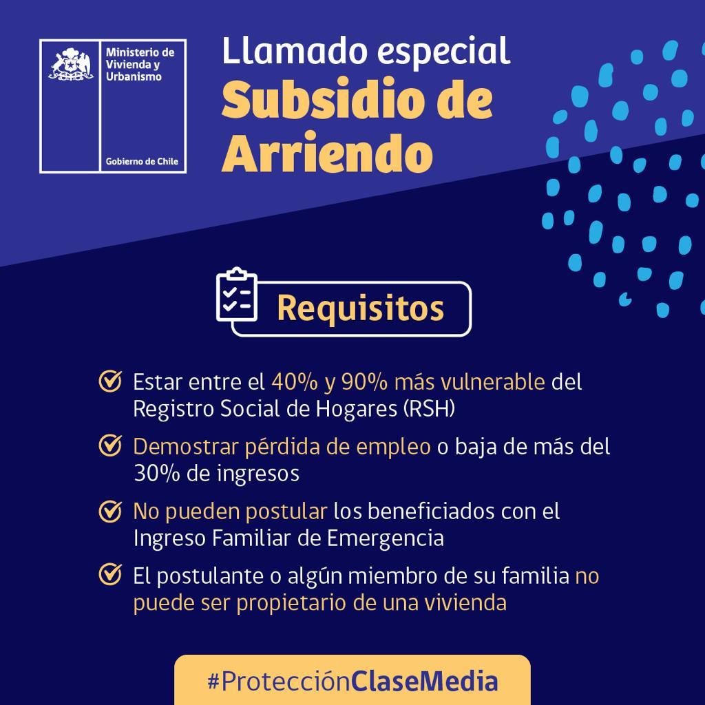 Presidente Piñera anuncia Plan de apoyo a clase media: Créditos blandos, postergación de dividendos, subsidios y ampliación del CAE